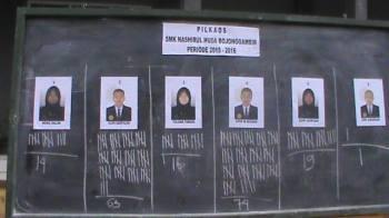 Hasil Perolehan Suara Pemilihan Ketua OSIS SMK Nashirul Huda